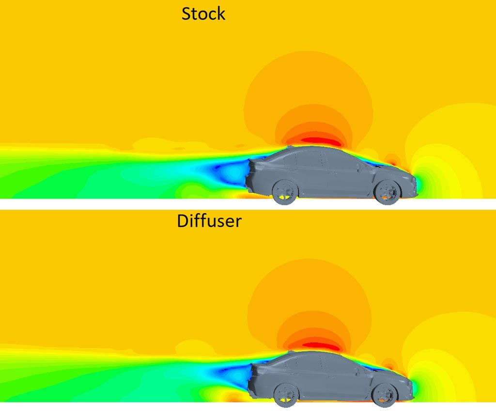 Verus Engineering Subaru WRX/STI Rear Diffuser CFD Comparison