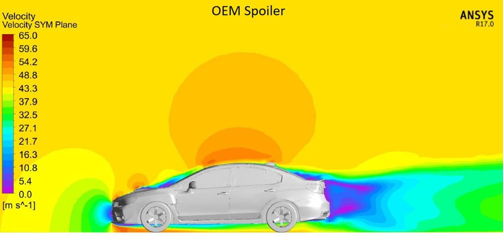Verus Engineering OEM Spoiler CFD Velocity Plot
