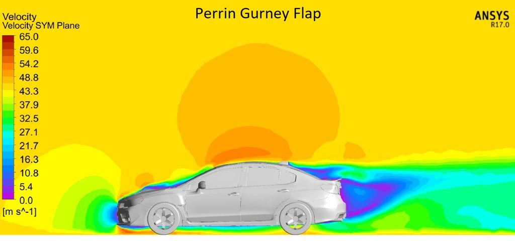 Verus Engineering Perrin Gurney Flap CFD Velocity Plot