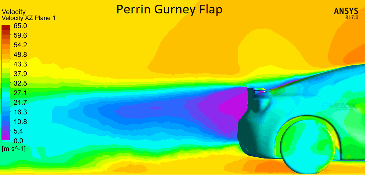 Verus Engineering Perrin BRZ Gurney Flap Velocity CFD Plot